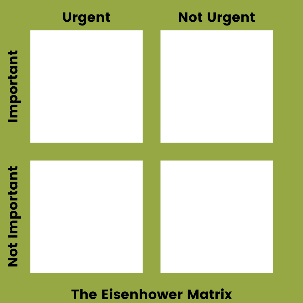 The Eisenhower Matrix also known as the Urgent & Important Matrix. A 2 by 2 grid to plot your to do list to aid with your prioritisation